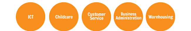 ICT * Childcare * Customer Service * Business Administration * Warehousing